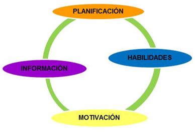 Orientación - IVAP